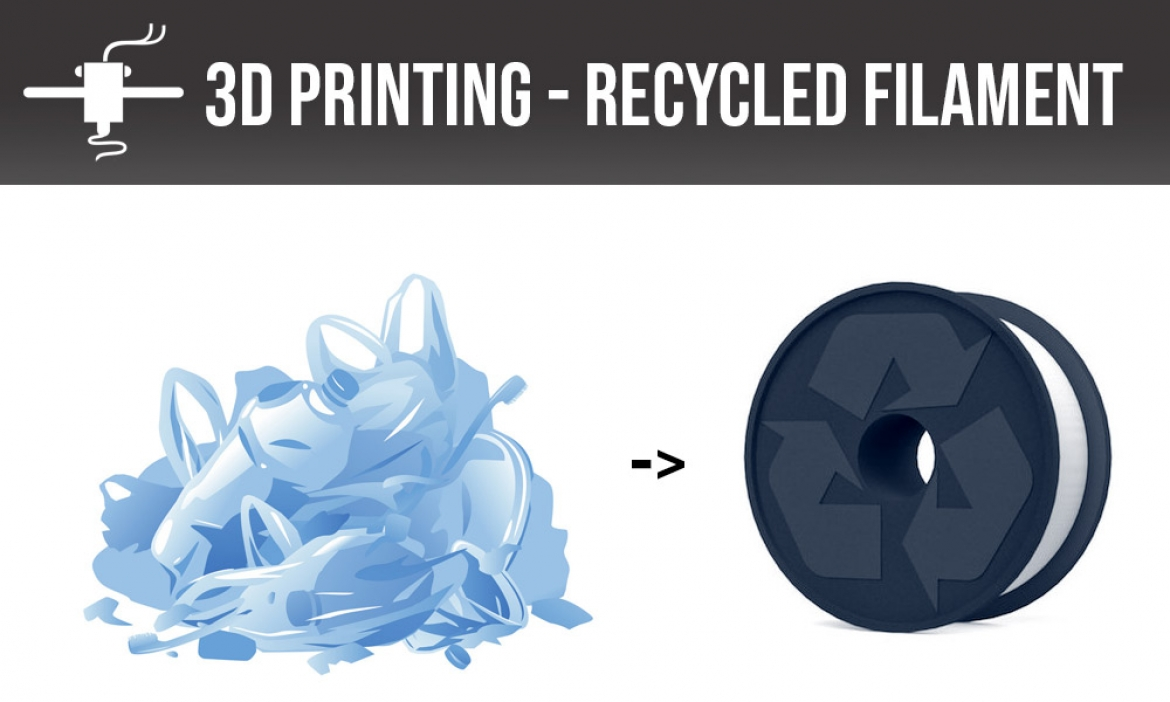 3D printing, Recycled filament